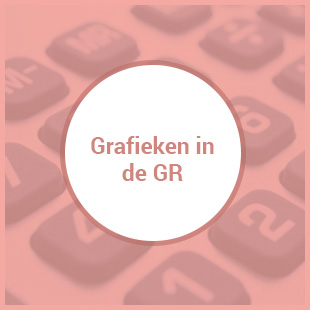 grafieken_in_de_gr